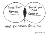 TAKE ACTION ON WHAT YOU CANCONTROL